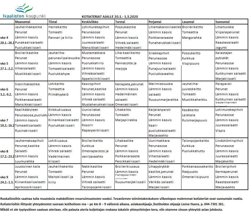 Kotiateriat 20.1 - 1.3.2020