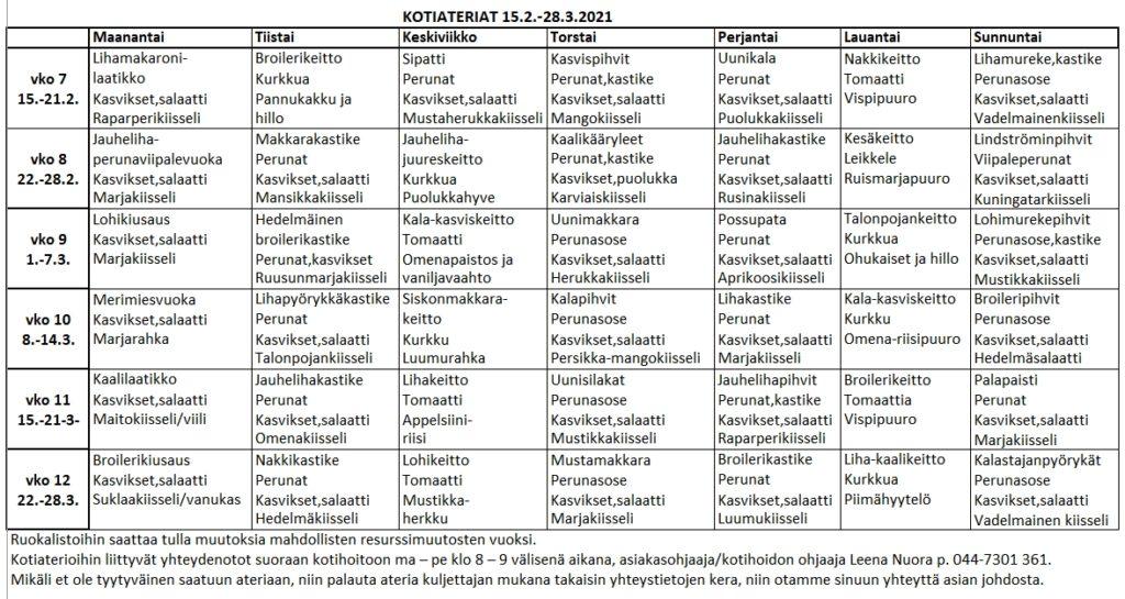 Kuvassa lista kotiaterioista